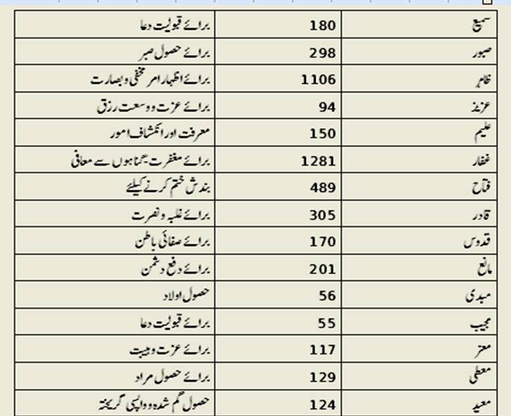 Ensrettet mening i urdu